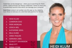 È Heidi Klum la celebrità più pericolosa nel cyberspazio