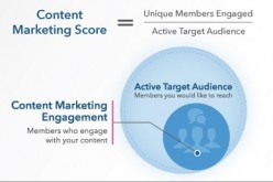 LinkedIn lancia il nuovo Content Marketing Score e il Trending Content