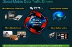Il traffico dati Internet mobile globale crescerà di 18 volte