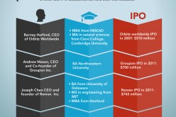 Infografica: Facebook IPO