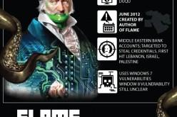 Infografica: The Eternal Life of Malware