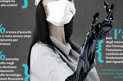 La gestione del cambiamento tecnologico è il più grande 'mal di testa' del Settore Sanitario