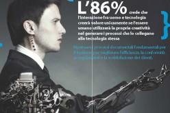 L'impatto di Uomini e Macchine sui Servizi Finanziari: indagine e infografica