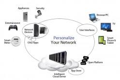 Netgear Developer: il programma per creare le app dei dispositivi di rete
