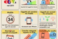 Osservatorio trend eBay.it 2011: shopping via mobile un trend consolidato e sempre in crescita