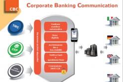 Piteco presenta CBC, per gestire le autorizzazioni di pagamento in modo sicuro anche su mobile