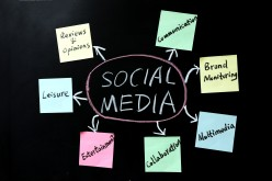 Quotidiani e Social Media: ecco i più bravi su Facebook e Twitter