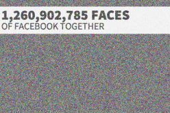 The Faces of Facebook: tutto il social in una sola immagine