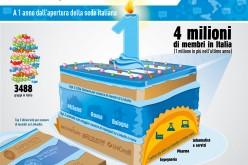 Un anno di Linkedin Italia e 4 milioni di utenti italiani!
