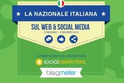 Azzurri: sui social Marchisio e Buffon i più amati, per Balotelli sentiment negativo