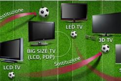 """Infografica """"Teorema della sostituzione dei TV"""""""