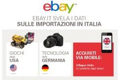 eBay.it svela i dati sulle importazioni in Italia