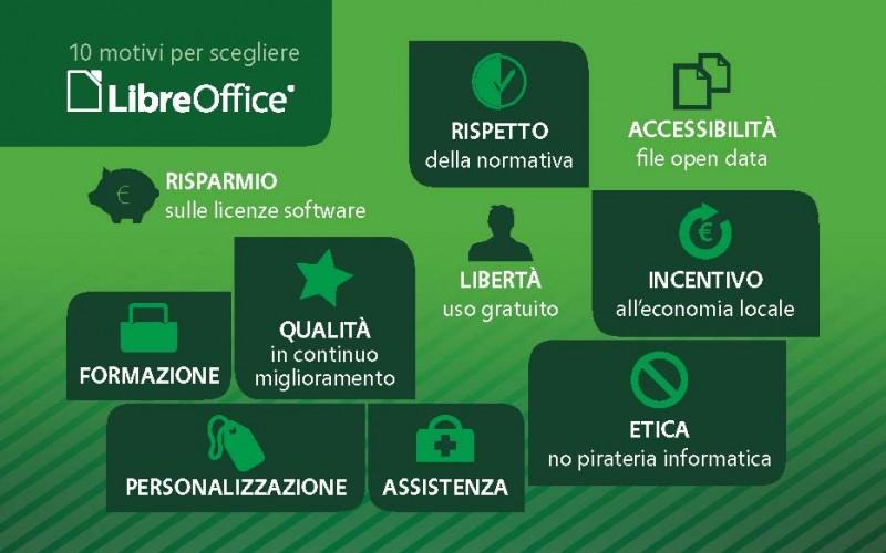 LibreOffice nella PA