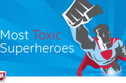 Most Toxic Superheros 2014: i supereroi più pericolosi per il tuo Pc