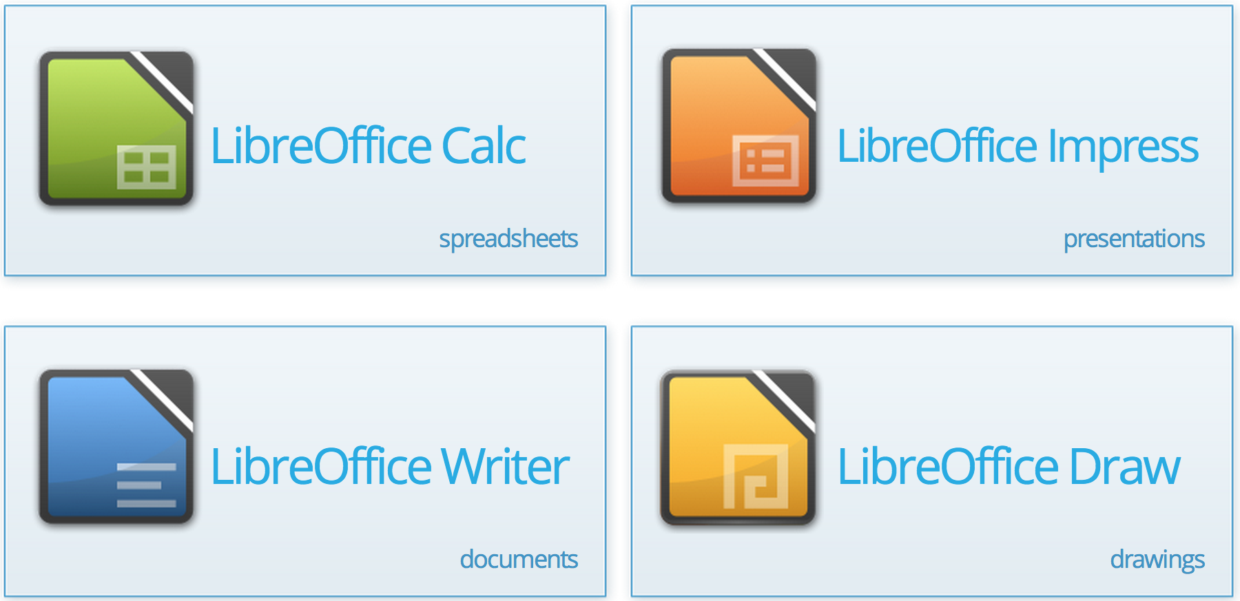 LibreOffice per tablet Android e Kindle Fire