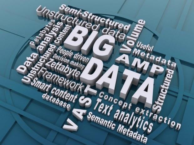 retail_big data