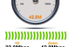 Ruckus presenta SWIPE per l'installazione e provisioning wireless per le Smart WLAN