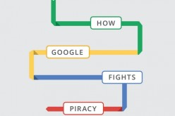 Google Search spedisce in fondo alla lista i siti pirata