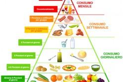 """App e alimentazione, """"Nuna"""" ti indicherà la dieta più sana"""