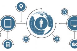 L'ora dell'Enterprise IoT. Le prospettive e le sfide