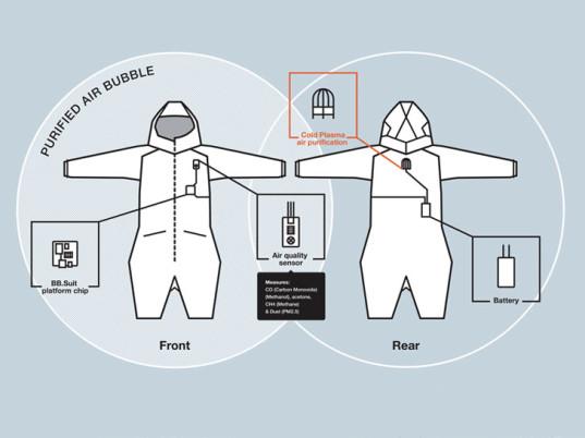 Inquinamento, si potrà combattere indossando una tuta hi-tech?