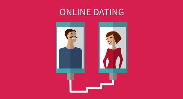 y achsenabschnitt berechnen online dating