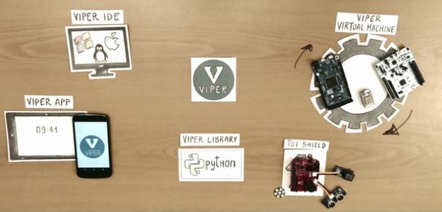 VIPER lo IoT dell'università di Pisa