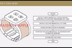 Gli smartwatch Samsung avranno un sensore biometrico