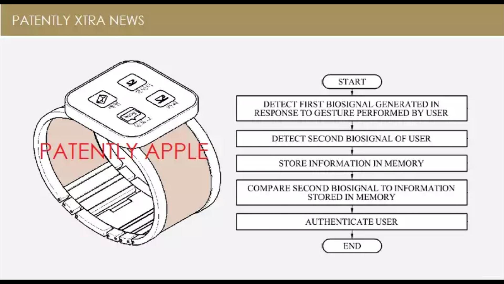 Samsung sensore biometrico nello smartwatch