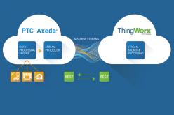 ThingWorx-Axeda di PTC aumenta il valore dell'IoT