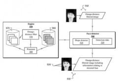 Password addio, Apple brevetta il riconoscimento facciale