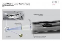 Audi lavora alla tecnologia Matrix Laser ad alta risoluzione