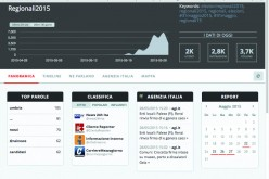 Regionali 2015 e social media: il tema dell'impresentabilità al centro del dibattito