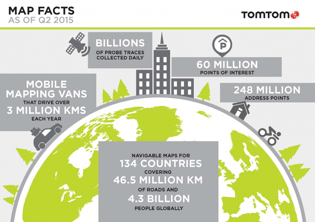 TomTom Maps Infographic