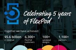 Cisco e NetApp celebrano cinque anni di successi con FlexPod