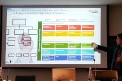"""Quando """"i dati sono denaro"""": la via di Information Builders all'analisi avanzata"""