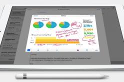 iPad Pro: un fail per il mercato enterprise?