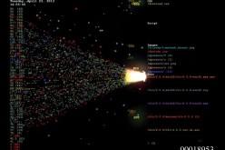 Hacker e sicurezza: il 2016 sarà l'anno dei Dark DDoS