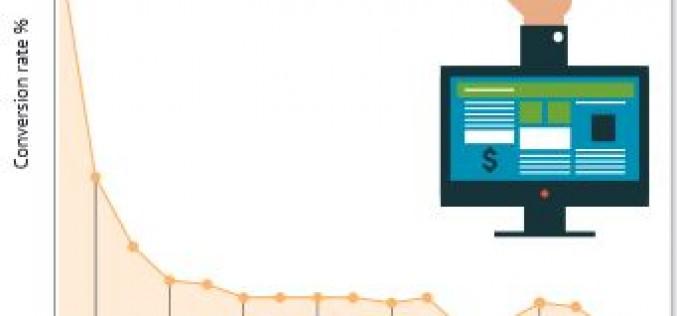 White Paper gratuito: massimizza le conversioni del tuo prossimo evento online