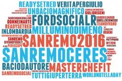 Campagne su Twitter: a febbraio sul podio Ceres, Ford e Caterpillar