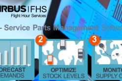 Airbus Flight Hour Services sceglie PTC Service Parts Management