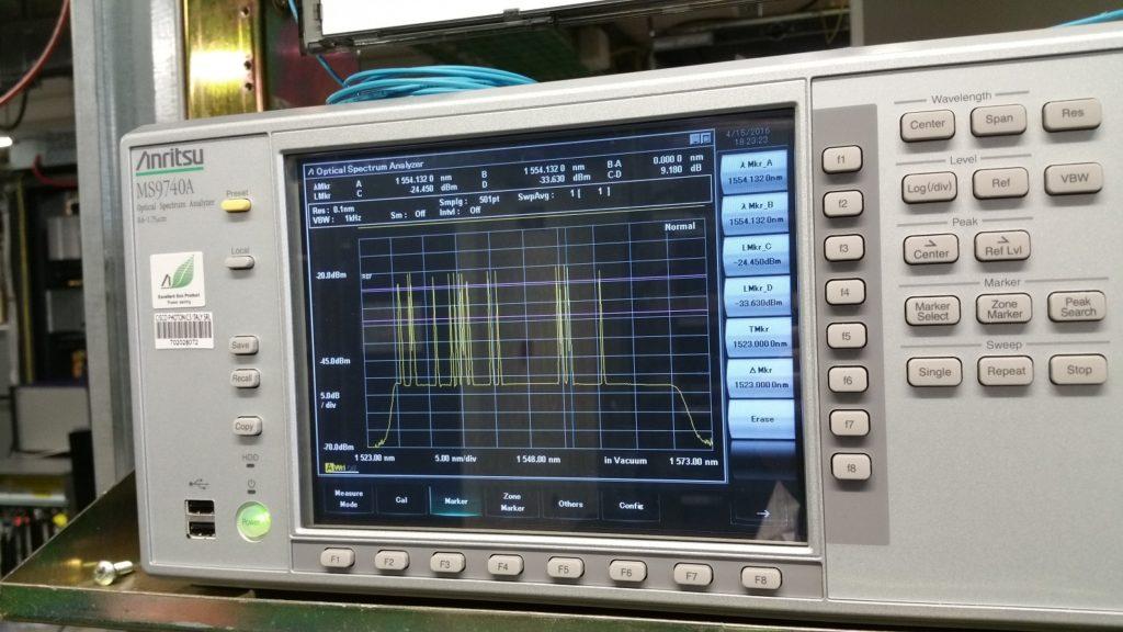 Wavelength Division Multiplexing