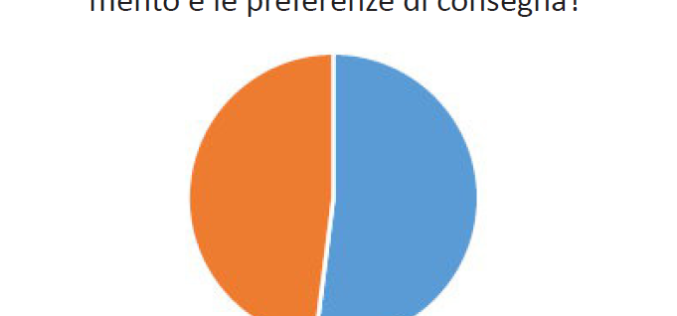 White Paper gratuito: come trasformare in profitto i carrelli abbandonati online