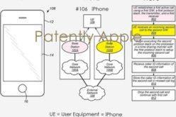 Apple nasconde in Cina un iPhone Dual SIM