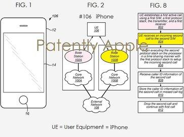 Apple nasconde in Cina un iPhone Dual SIM - Data Manager Online