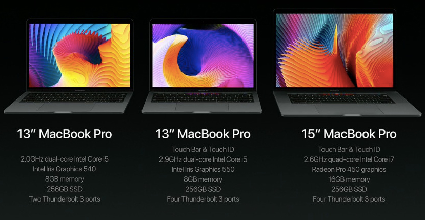 Apple Novità: i nuovi MacBook Pro Apple con la Touch Bar