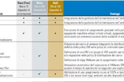 White Paper gratuito: protezione dell'alimentazione con UPS per ambienti IT virtualizzati