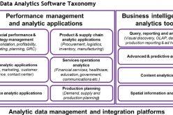 White Paper gratuito. IDC : i criteri per la scelta della migliore piattaforma di Reporting e Analytics
