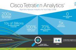 Cisco Tetration Analytics mette al sicuro le applicazioni aziendali e offre nuove opzioni di deployment