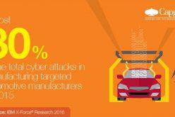 Capgemini lancia una nuova offering per la cybersecurity nel settore automotive